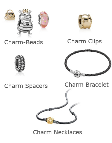 Pandora Charm Collection